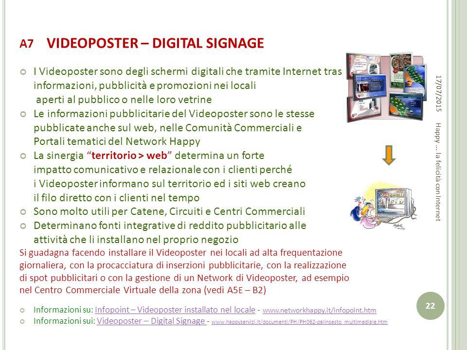 A7 VIDEOPOSTER – DIGITAL SIGNAGE I Videoposter sono degli schermi digitali che tramite Internet trasmettono informazioni, pubblicità e promozioni nei