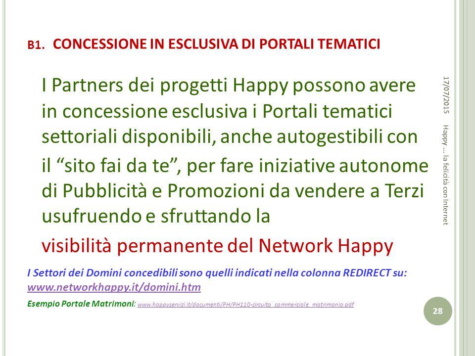 B1. CONCESSIONE IN ESCLUSIVA DI PORTALI TEMATICI I Partners dei progetti Happy possono avere in concessione esclusiva i Portali tematici settoriali di