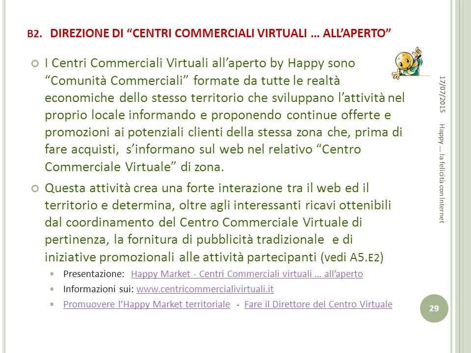"""B2. DIREZIONE DI """"CENTRI COMMERCIALI VIRTUALI … ALL'APERTO"""" I Centri Commerciali Virtuali all'aperto by Happy sono """"Comunità Commerciali"""" formate da t"""
