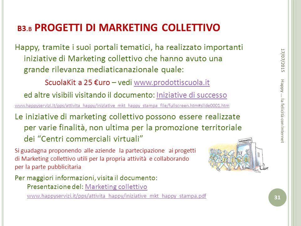 B3.B PROGETTI DI MARKETING COLLETTIVO Happy, tramite i suoi portali tematici, ha realizzato importanti iniziative di Marketing collettivo che hanno av