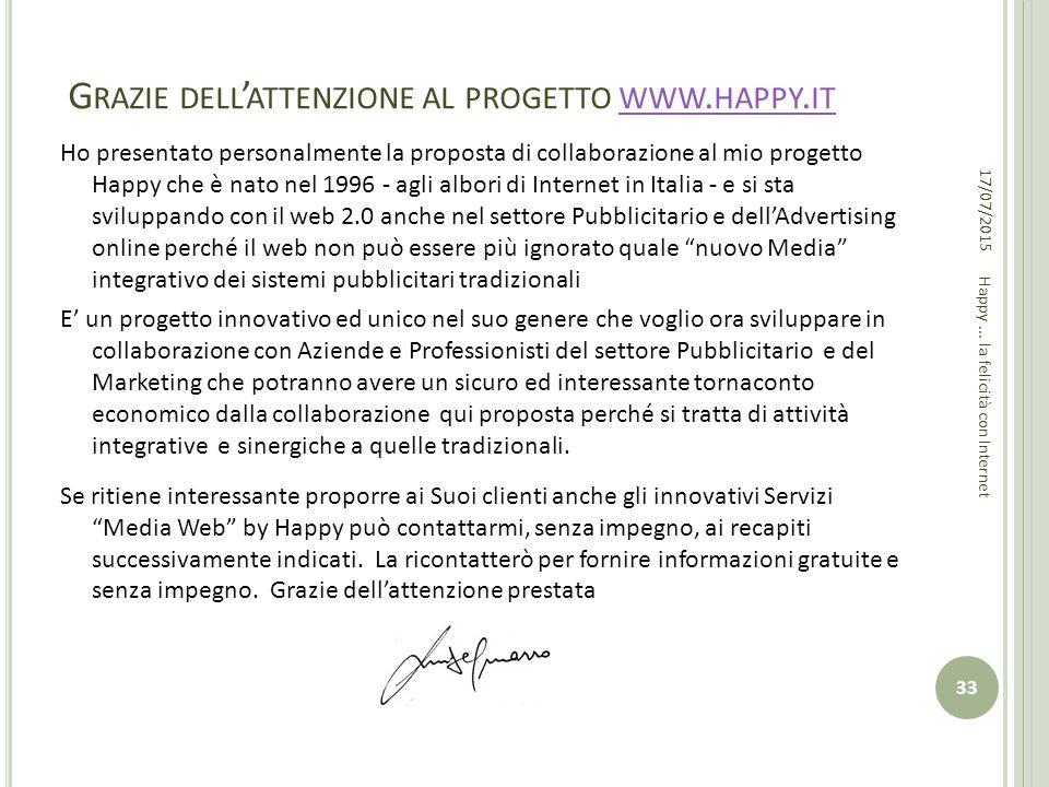 G RAZIE DELL ' ATTENZIONE AL PROGETTO WWW. HAPPY. IT WWW. HAPPY. IT Ho presentato personalmente la proposta di collaborazione al mio progetto Happy ch