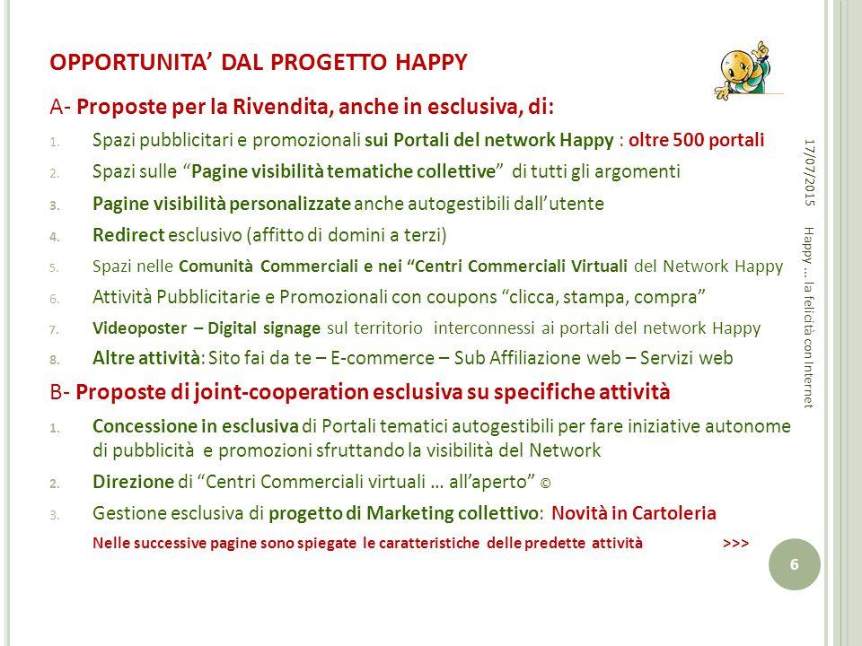 B - P ROPOSTE DI J OINT C OOPERATION Collaborazione Imprenditoriale - Joint Cooperation - per lo sfruttamento economico in esclusiva dei progetti Happy >>> 17/07/2015 27 Happy...