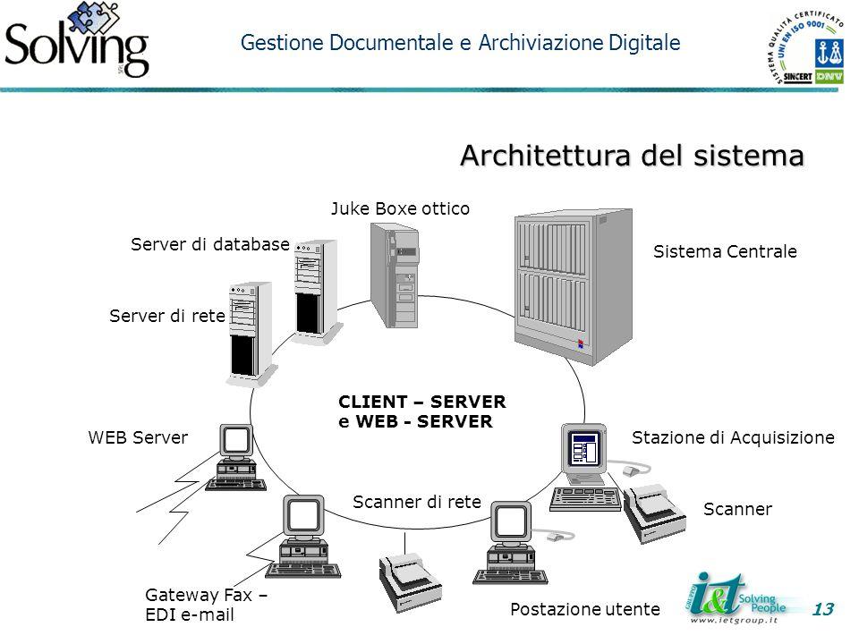 Architettura del sistema Sistema Centrale Stazione di Acquisizione Postazione utente Scanner di rete Gateway Fax – EDI e-mail WEB Server Server di ret