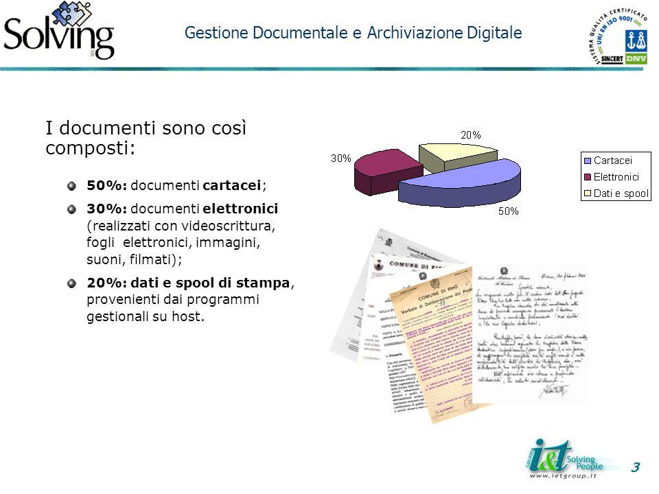 I documenti sono così composti: 50%: documenti cartacei; 30%: documenti elettronici (realizzati con videoscrittura, fogli elettronici, immagini, suoni, filmati); 20%: dati e spool di stampa, provenienti dai programmi gestionali su host.