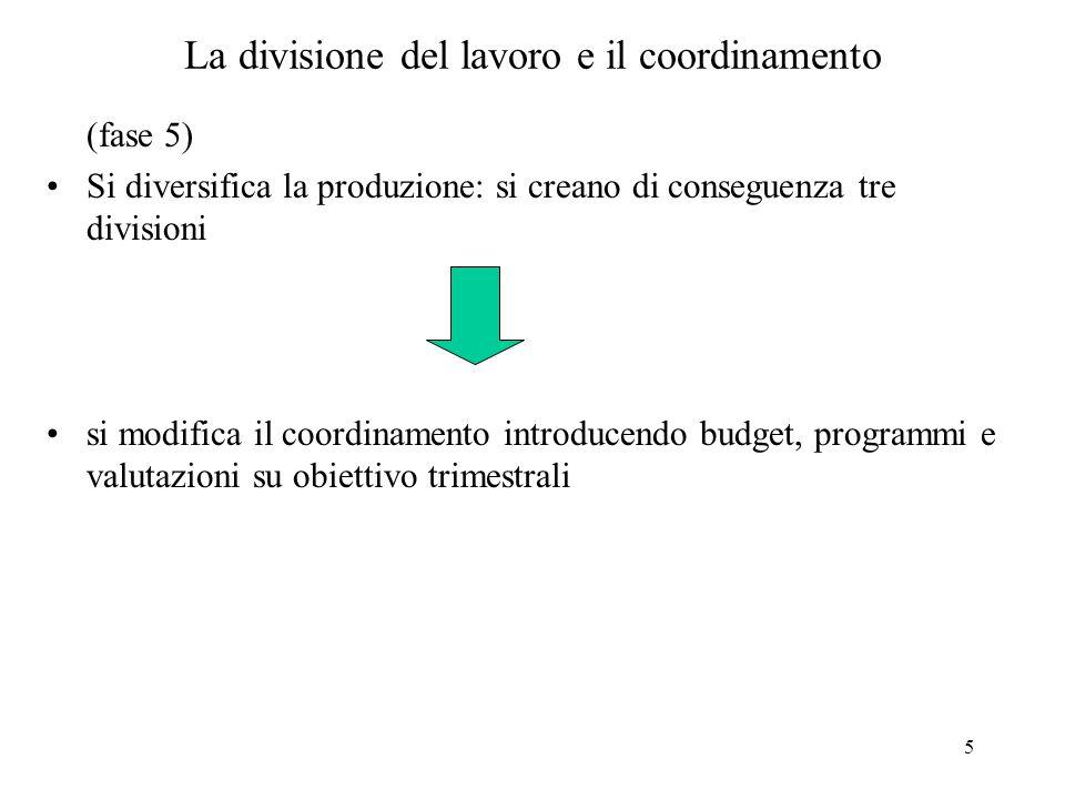 5 La divisione del lavoro e il coordinamento (fase 5) Si diversifica la produzione: si creano di conseguenza tre divisioni si modifica il coordinamento introducendo budget, programmi e valutazioni su obiettivo trimestrali