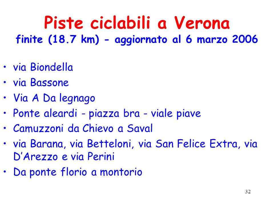 32 Piste ciclabili a Verona finite (18.7 km) - aggiornato al 6 marzo 2006 via Biondella via Bassone Via A Da legnago Ponte aleardi - piazza bra - viale piave Camuzzoni da Chievo a Saval via Barana, via Betteloni, via San Felice Extra, via D'Arezzo e via Perini Da ponte florio a montorio