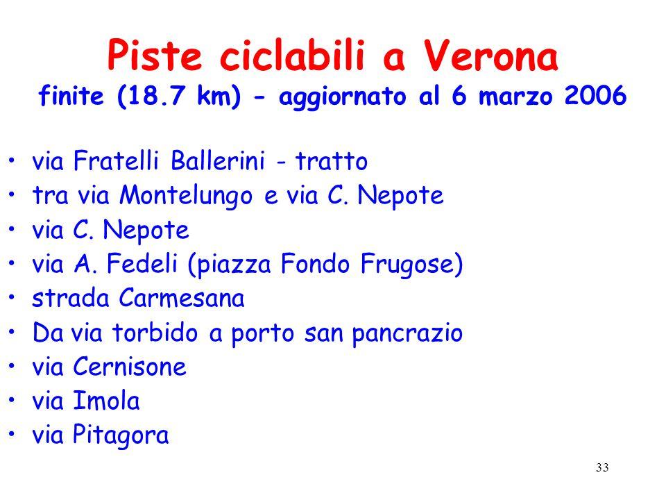33 Piste ciclabili a Verona finite (18.7 km) - aggiornato al 6 marzo 2006 via Fratelli Ballerini - tratto tra via Montelungo e via C.