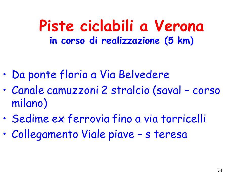 34 Piste ciclabili a Verona in corso di realizzazione (5 km) Da ponte florio a Via Belvedere Canale camuzzoni 2 stralcio (saval – corso milano) Sedime ex ferrovia fino a via torricelli Collegamento Viale piave – s teresa