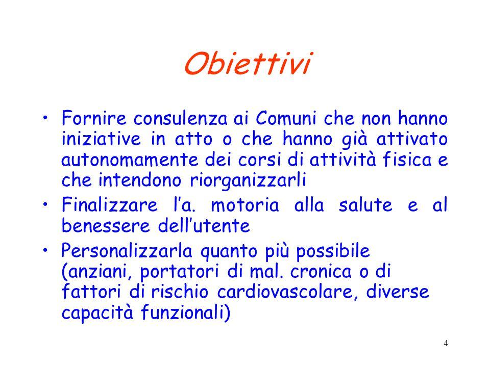 15 Comuni partecipanti al progetto Già attivi: Verona Soave Grezzana S.
