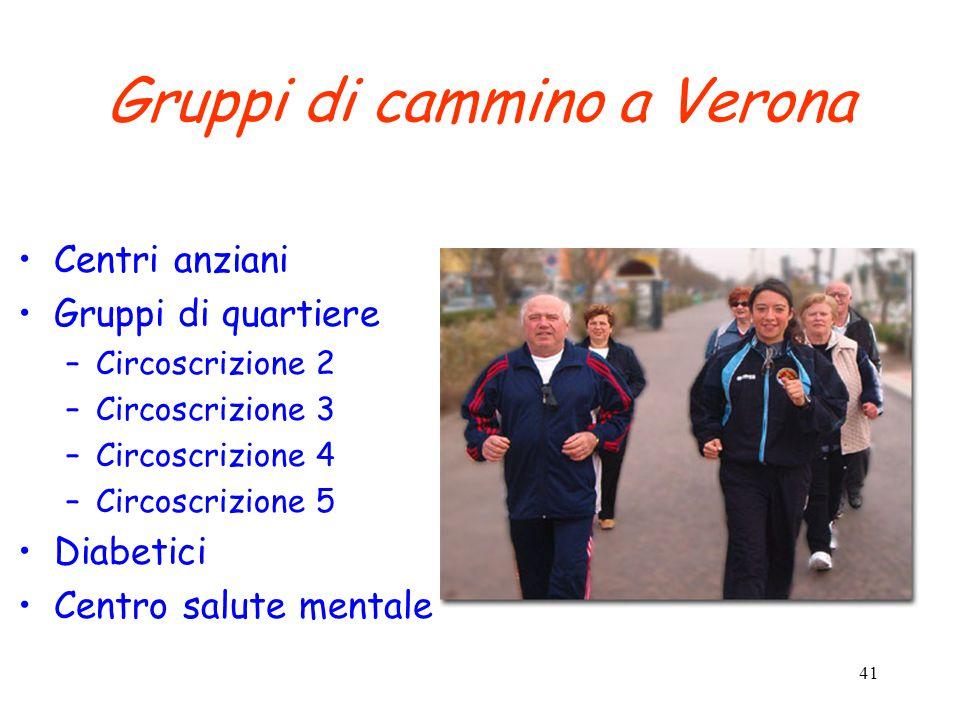 41 Gruppi di cammino a Verona Centri anziani Gruppi di quartiere –Circoscrizione 2 –Circoscrizione 3 –Circoscrizione 4 –Circoscrizione 5 Diabetici Centro salute mentale