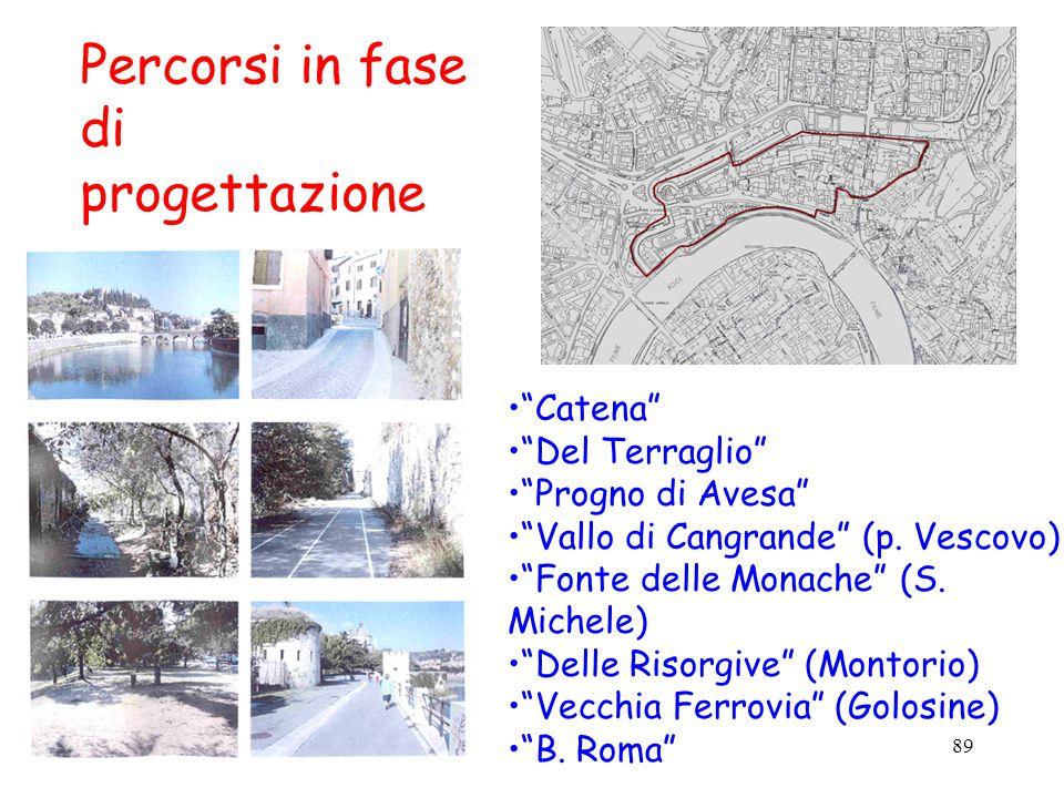 89 Catena Del Terraglio Progno di Avesa Vallo di Cangrande (p.