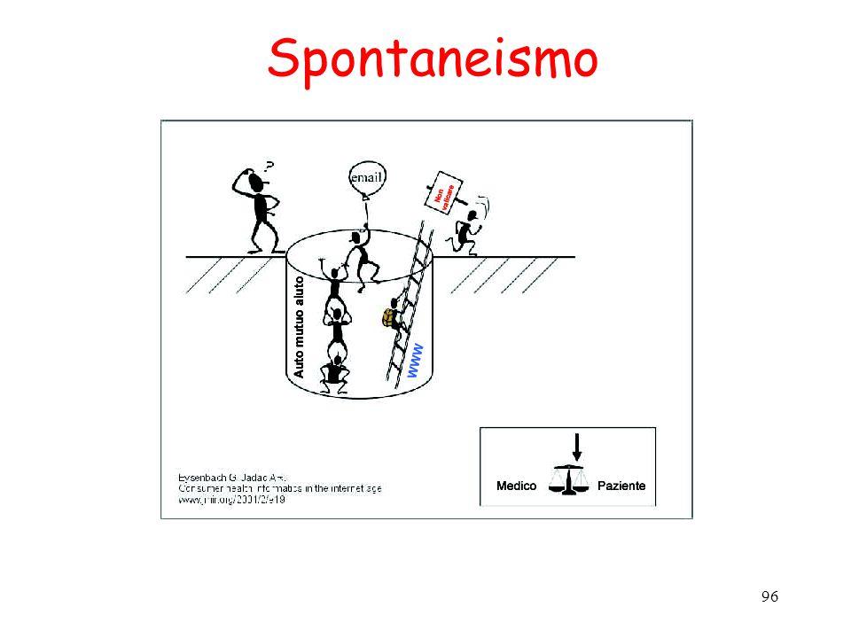 96 Spontaneismo