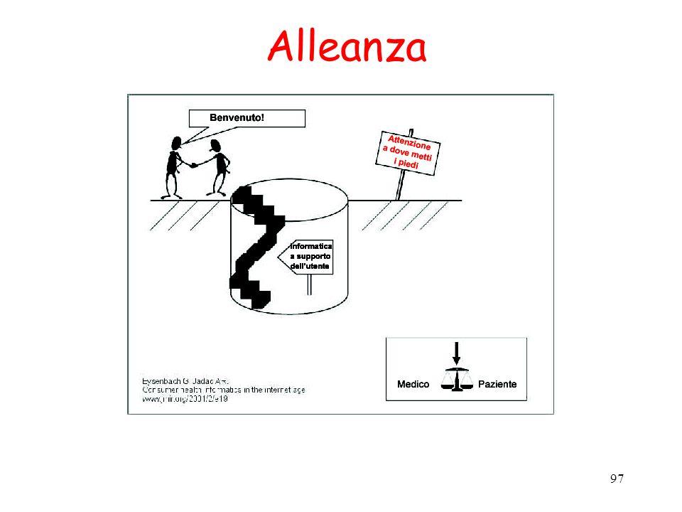 97 Alleanza