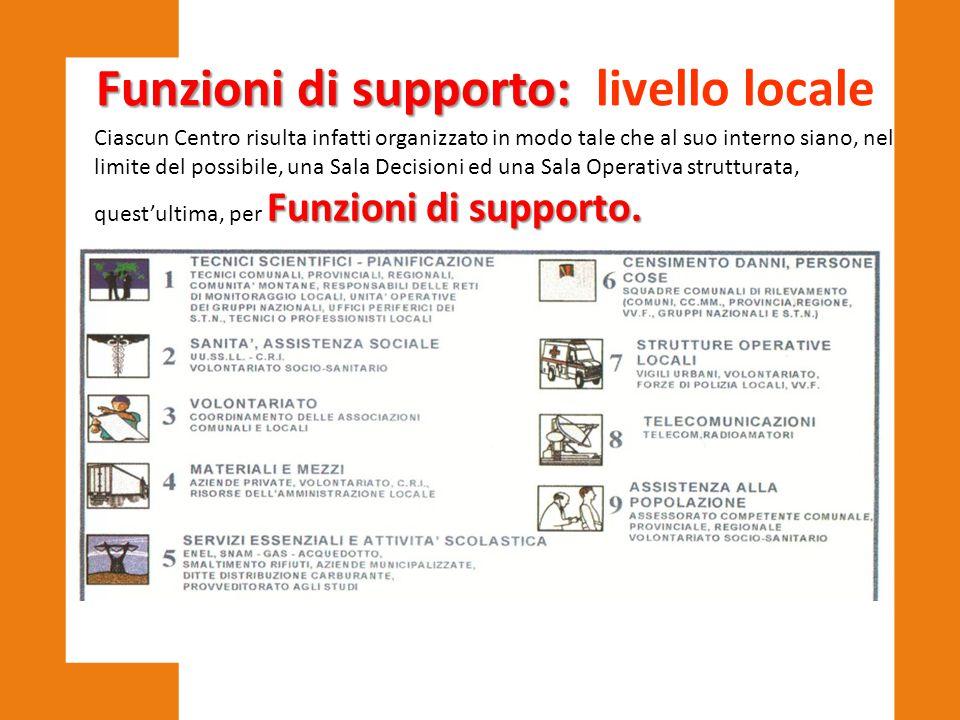 Funzioni di supporto: Funzioni di supporto: livello locale Funzioni di supporto. Ciascun Centro risulta infatti organizzato in modo tale che al suo in