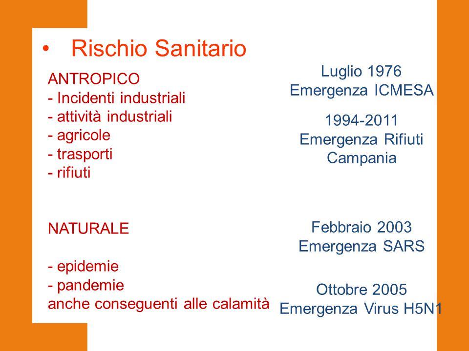 Rischio Sanitario ANTROPICO - Incidenti industriali - attività industriali - agricole - trasporti - rifiuti NATURALE - epidemie - pandemie anche conse