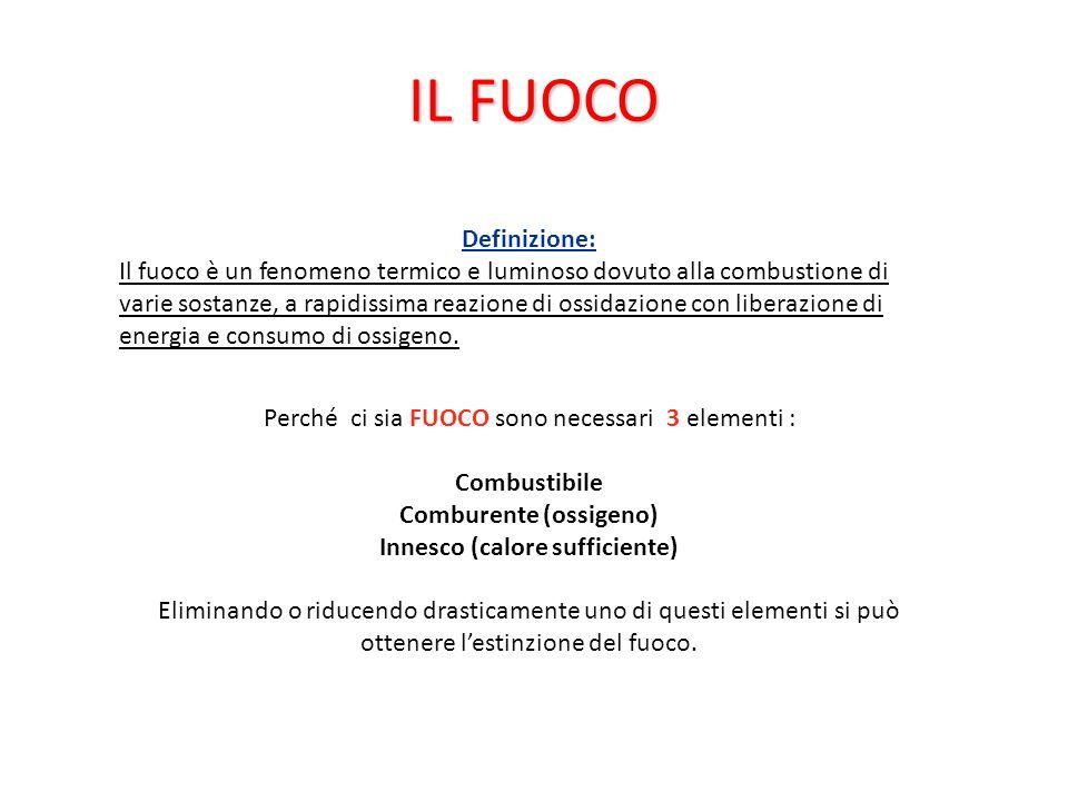 IL FUOCO Definizione: Il fuoco è un fenomeno termico e luminoso dovuto alla combustione di varie sostanze, a rapidissima reazione di ossidazione con l