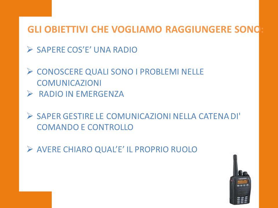 GLI OBIETTIVI CHE VOGLIAMO RAGGIUNGERE SONO:  SAPERE COS'E' UNA RADIO  CONOSCERE QUALI SONO I PROBLEMI NELLE COMUNICAZIONI  RADIO IN EMERGENZA  SA