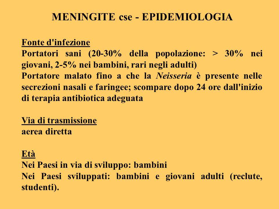 Fonte d'infezione Portatori sani (20-30% della popolazione: > 30% nei giovani, 2-5% nei bambini, rari negli adulti) Portatore malato fino a che la Nei