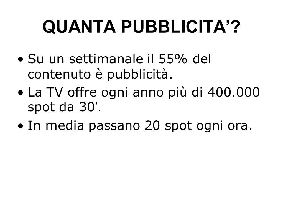 QUANTA PUBBLICITA'. Su un settimanale il 55% del contenuto è pubblicità.
