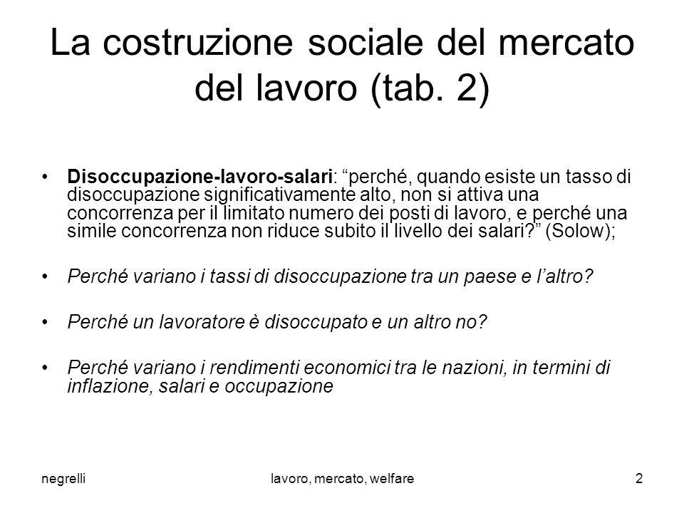 """negrellilavoro, mercato, welfare La costruzione sociale del mercato del lavoro (tab. 2) Disoccupazione-lavoro-salari: """"perché, quando esiste un tasso"""