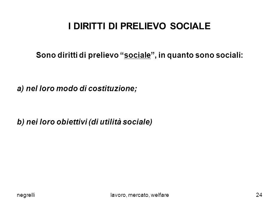 negrellilavoro, mercato, welfare I DIRITTI DI PRELIEVO SOCIALE Sono diritti di prelievo sociale , in quanto sono sociali: a) nel loro modo di costituzione; b) nei loro obiettivi (di utilità sociale) 24