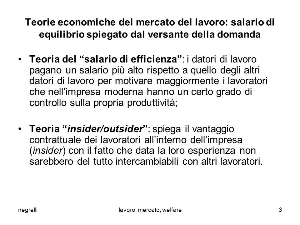 """negrellilavoro, mercato, welfare Teorie economiche del mercato del lavoro: salario di equilibrio spiegato dal versante della domanda Teoria del """"salar"""