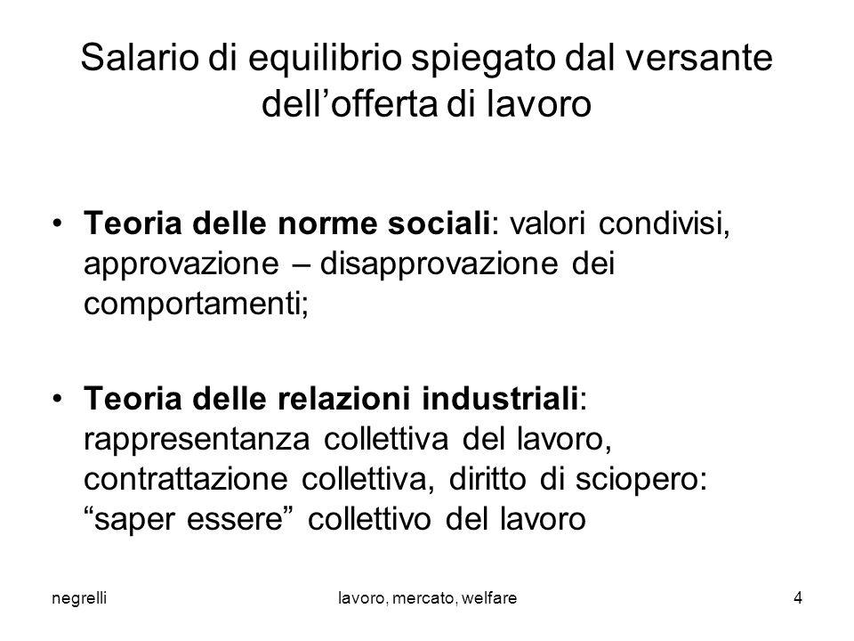 negrellilavoro, mercato, welfare Salario di equilibrio spiegato dal versante dell'offerta di lavoro Teoria delle norme sociali: valori condivisi, appr