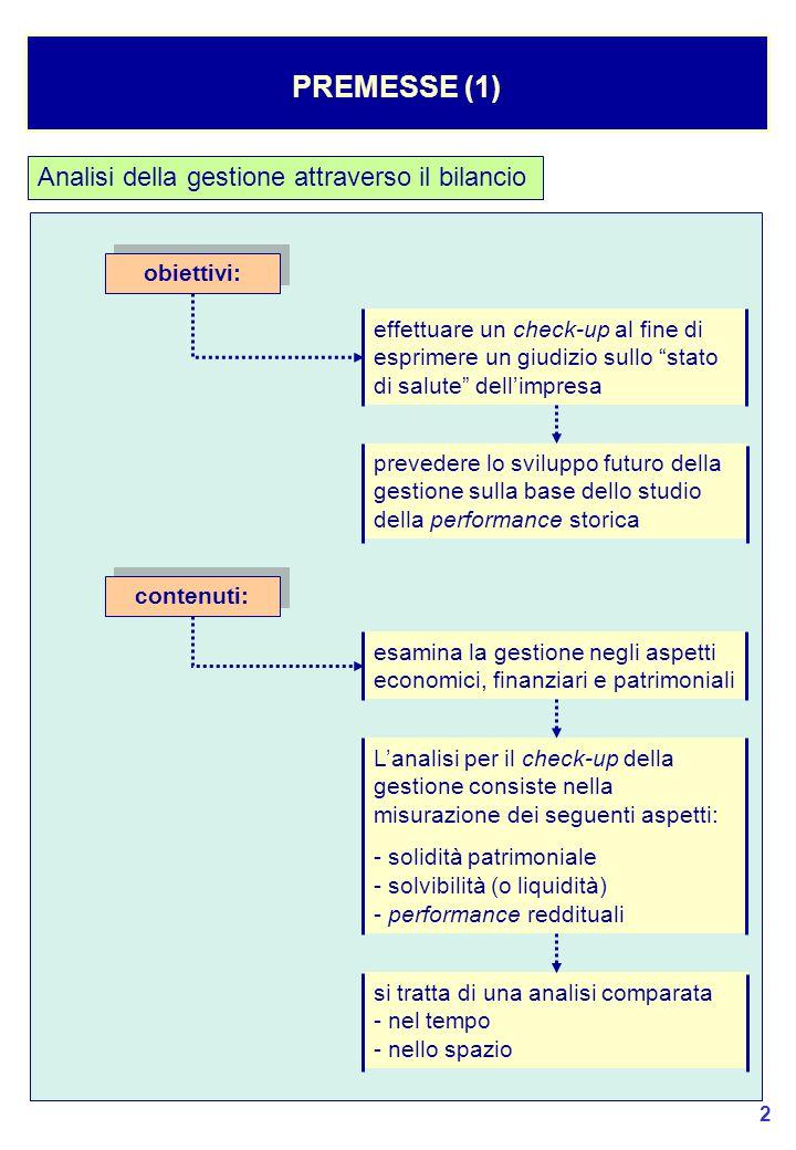 63 Lo Stato Patrimoniale economico : gli IMPIEGHI (segue) LO STATO PATRIMONIALE ECONOMICO (3) IMPIEGHI* OPERATIVI B-I Immobilizzazioni Immateriali (operative) B-IIImmobilizzazioni Materiali (operative) C-IMagazzino C-IICrediti commerciali DRatei e Risconti (operativi) NON OPERATIVI A Crediti v/Soci B-I Immobilizzazioni Immateriali (non operative) B-II Immobilizzazioni Materiali (non operative) B-III Immobilizzazioni Finanziarie C-II Crediti finanziari C-III Attività Finanziarie non immobilizzate D Ratei e Risconti (non operativi) SCORTA LIQUIDA D – Disponibilità Liquide * Con riferimento allo schema di Stato Patrimoniale ex art.