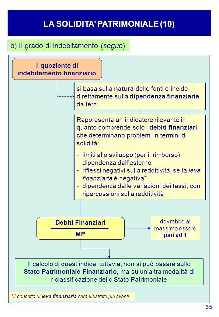 35 LA SOLIDITA' PATRIMONIALE (10) b) Il grado di indebitamento (segue) Il quoziente di indebitamento finanziario si basa sulla natura delle fonti e incide direttamente sulla dipendenza finanziaria da terzi Debiti Finanziari MP Il calcolo di quest'indice, tuttavia, non si può basare sullo Stato Patrimoniale Finanziario, ma su un'altra modalità di riclassificazione dello Stato Patrimoniale Rappresenta un indicatore rilevante in quanto comprende solo i debiti finanziari, che determinano problemi in termini di solidità: - limiti allo sviluppo (per il rimborso) - dipendenza dall'esterno - riflessi negativi sulla redditività, se la leva finanziaria è negativa* - dipendenza dalle variazioni dei tassi, con ripercussioni sulla redditività dovrebbe al massimo essere pari ad 1 *Il concetto di leva finanziaria sarà illustrato più avanti