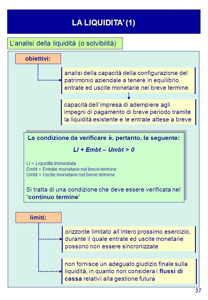 37 L'analisi della liquidità (o solvibilità) LA LIQUIDITA' (1) obiettivi: analisi della capacità della configurazione del patrimonio aziendale a tenere in equilibrio entrate ed uscite monetarie nel breve termine capacità dell'impresa di adempiere agli impegni di pagamento di breve periodo tramite la liquidità esistente e le entrate attese a breve La condizione da verificare è, pertanto, la seguente: LI + Embt – Umbt > 0 LI = Liquidità Immediata Embt = Entrate monetarie nel breve termine Umbt = Uscite monetarie nel breve termine Si tratta di una condizione che deve essere verificata nel continuo termine La condizione da verificare è, pertanto, la seguente: LI + Embt – Umbt > 0 LI = Liquidità Immediata Embt = Entrate monetarie nel breve termine Umbt = Uscite monetarie nel breve termine Si tratta di una condizione che deve essere verificata nel continuo termine limiti: orizzonte limitato all'intero prossimo esercizio, durante il quale entrate ed uscite monetarie possono non essere sincronizzate non fornisce un adeguato giudizio finale sulla liquidità, in quanto non considera i flussi di cassa relativi alla gestione futura