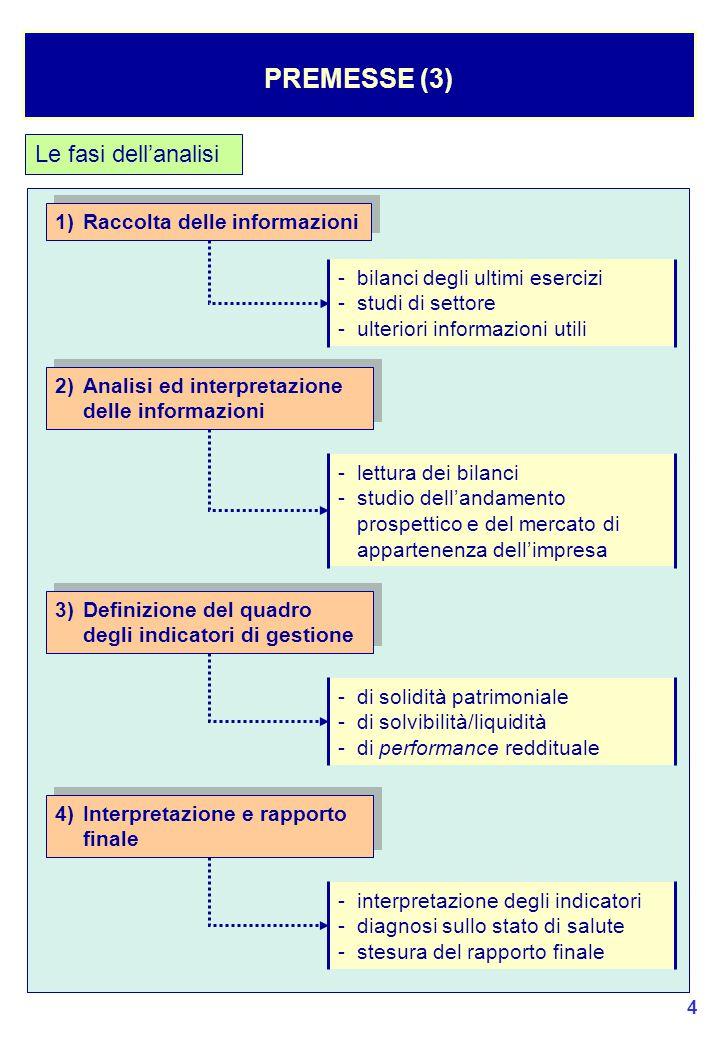 4 Le fasi dell'analisi PREMESSE (3) 1) Raccolta delle informazioni - bilanci degli ultimi esercizi - studi di settore - ulteriori informazioni utili 2) Analisi ed interpretazione delle informazioni - lettura dei bilanci - studio dell'andamento prospettico e del mercato di appartenenza dell'impresa 3) Definizione del quadro degli indicatori di gestione - di solidità patrimoniale -di solvibilità/liquidità -di performance reddituale 4) Interpretazione e rapporto finale -interpretazione degli indicatori -diagnosi sullo stato di salute -stesura del rapporto finale