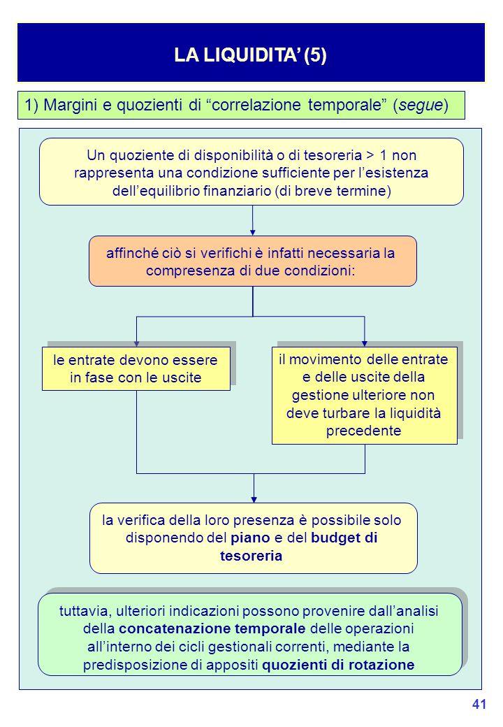 41 LA LIQUIDITA' (5) il movimento delle entrate e delle uscite della gestione ulteriore non deve turbare la liquidità precedente le entrate devono essere in fase con le uscite la verifica della loro presenza è possibile solo disponendo del piano e del budget di tesoreria affinché ciò si verifichi è infatti necessaria la compresenza di due condizioni: Un quoziente di disponibilità o di tesoreria > 1 non rappresenta una condizione sufficiente per l'esistenza dell'equilibrio finanziario (di breve termine) 1) Margini e quozienti di correlazione temporale (segue) tuttavia, ulteriori indicazioni possono provenire dall'analisi della concatenazione temporale delle operazioni all'interno dei cicli gestionali correnti, mediante la predisposizione di appositi quozienti di rotazione
