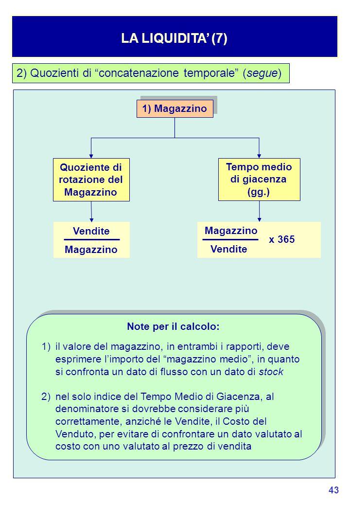 43 2) Quozienti di concatenazione temporale (segue) LA LIQUIDITA' (7) 1) Magazzino Quoziente di rotazione del Magazzino Vendite Magazzino Tempo medio di giacenza (gg.) Magazzino Vendite x 365 Note per il calcolo: 1) il valore del magazzino, in entrambi i rapporti, deve esprimere l'importo del magazzino medio , in quanto si confronta un dato di flusso con un dato di stock 2) nel solo indice del Tempo Medio di Giacenza, al denominatore si dovrebbe considerare più correttamente, anziché le Vendite, il Costo del Venduto, per evitare di confrontare un dato valutato al costo con uno valutato al prezzo di vendita
