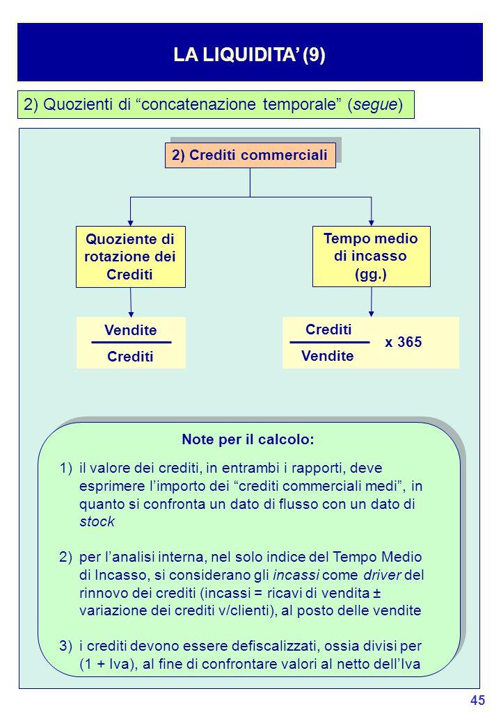 45 2) Quozienti di concatenazione temporale (segue) LA LIQUIDITA' (9) 2) Crediti commerciali Quoziente di rotazione dei Crediti Vendite Crediti Tempo medio di incasso (gg.) Crediti Vendite x 365 Note per il calcolo: 1)il valore dei crediti, in entrambi i rapporti, deve esprimere l'importo dei crediti commerciali medi , in quanto si confronta un dato di flusso con un dato di stock 2) per l'analisi interna, nel solo indice del Tempo Medio di Incasso, si considerano gli incassi come driver del rinnovo dei crediti (incassi = ricavi di vendita ± variazione dei crediti v/clienti), al posto delle vendite 3) i crediti devono essere defiscalizzati, ossia divisi per (1 + Iva), al fine di confrontare valori al netto dell'Iva