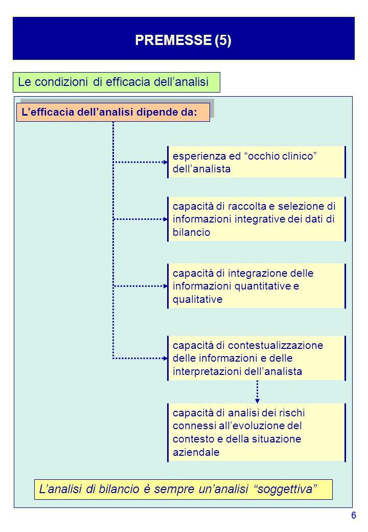 6 Le condizioni di efficacia dell'analisi PREMESSE (5) L'efficacia dell'analisi dipende da: esperienza ed occhio clinico dell'analista capacità di contestualizzazione delle informazioni e delle interpretazioni dell'analista capacità di integrazione delle informazioni quantitative e qualitative capacità di analisi dei rischi connessi all'evoluzione del contesto e della situazione aziendale capacità di raccolta e selezione di informazioni integrative dei dati di bilancio L'analisi di bilancio è sempre un'analisi soggettiva