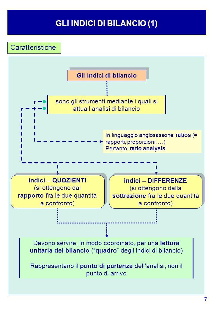 58 DAL CONTO ECONOMICO CIVILISTICO AL CONTO ECONOMICO RICLASSIFICATO (1) Il Conto Economico Civilistico (art.