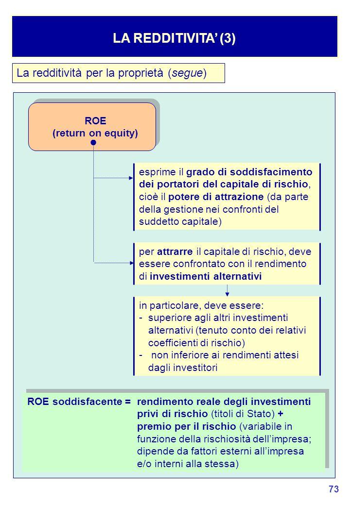 73 La redditività per la proprietà (segue) LA REDDITIVITA' (3) ROE (return on equity) esprime il grado di soddisfacimento dei portatori del capitale di rischio, cioè il potere di attrazione (da parte della gestione nei confronti del suddetto capitale) ● per attrarre il capitale di rischio, deve essere confrontato con il rendimento di investimenti alternativi ROE soddisfacente = rendimento reale degli investimenti privi di rischio (titoli di Stato) + premio per il rischio (variabile in funzione della rischiosità dell'impresa; dipende da fattori esterni all'impresa e/o interni alla stessa) ROE soddisfacente = rendimento reale degli investimenti privi di rischio (titoli di Stato) + premio per il rischio (variabile in funzione della rischiosità dell'impresa; dipende da fattori esterni all'impresa e/o interni alla stessa) in particolare, deve essere: -superiore agli altri investimenti alternativi (tenuto conto dei relativi coefficienti di rischio) - non inferiore ai rendimenti attesi dagli investitori