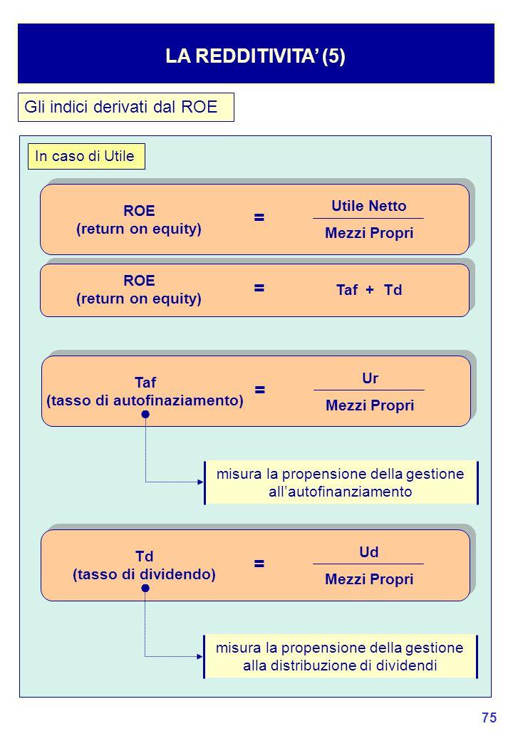 75 Gli indici derivati dal ROE LA REDDITIVITA' (5) Ur Mezzi Propri Taf (tasso di autofinaziamento) = misura la propensione della gestione all'autofinanziamento ● Utile Netto Mezzi Propri ROE (return on equity) = In caso di Utile Ud Mezzi Propri Td (tasso di dividendo) = misura la propensione della gestione alla distribuzione di dividendi ● Taf + Td ROE (return on equity) =