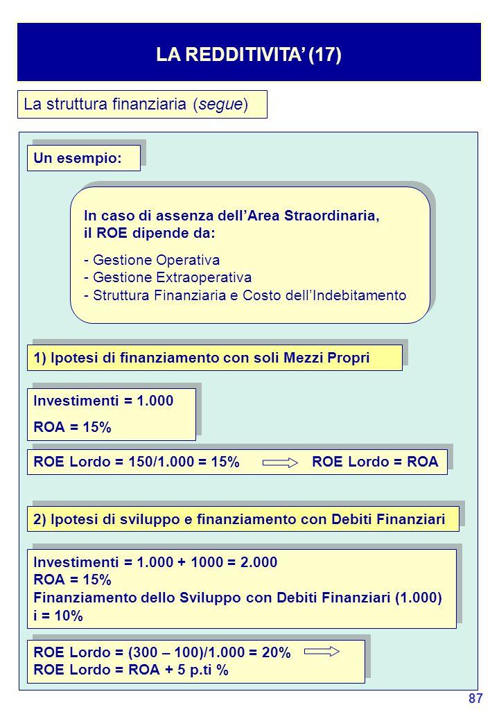 87 La struttura finanziaria (segue) LA REDDITIVITA' (17) In caso di assenza dell'Area Straordinaria, il ROE dipende da: - Gestione Operativa - Gestione Extraoperativa - Struttura Finanziaria e Costo dell'Indebitamento In caso di assenza dell'Area Straordinaria, il ROE dipende da: - Gestione Operativa - Gestione Extraoperativa - Struttura Finanziaria e Costo dell'Indebitamento Un esempio: 1) Ipotesi di finanziamento con soli Mezzi Propri Investimenti = 1.000 ROA = 15% Investimenti = 1.000 ROA = 15% ROE Lordo = 150/1.000 = 15% ROE Lordo = ROA 2) Ipotesi di sviluppo e finanziamento con Debiti Finanziari Investimenti = 1.000 + 1000 = 2.000 ROA = 15% Finanziamento dello Sviluppo con Debiti Finanziari (1.000) i = 10% Investimenti = 1.000 + 1000 = 2.000 ROA = 15% Finanziamento dello Sviluppo con Debiti Finanziari (1.000) i = 10% ROE Lordo = (300 – 100)/1.000 = 20% ROE Lordo = ROA + 5 p.ti % ROE Lordo = (300 – 100)/1.000 = 20% ROE Lordo = ROA + 5 p.ti %