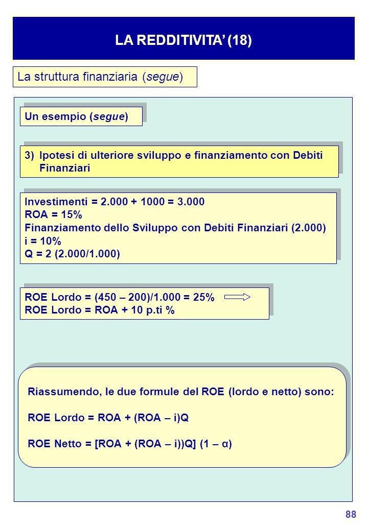 88 La struttura finanziaria (segue) LA REDDITIVITA' (18) Un esempio (segue) 3) Ipotesi di ulteriore sviluppo e finanziamento con Debiti Finanziari Investimenti = 2.000 + 1000 = 3.000 ROA = 15% Finanziamento dello Sviluppo con Debiti Finanziari (2.000) i = 10% Q = 2 (2.000/1.000) Investimenti = 2.000 + 1000 = 3.000 ROA = 15% Finanziamento dello Sviluppo con Debiti Finanziari (2.000) i = 10% Q = 2 (2.000/1.000) ROE Lordo = (450 – 200)/1.000 = 25% ROE Lordo = ROA + 10 p.ti % ROE Lordo = (450 – 200)/1.000 = 25% ROE Lordo = ROA + 10 p.ti % Riassumendo, le due formule del ROE (lordo e netto) sono: ROE Lordo = ROA + (ROA – i)Q ROE Netto = [ROA + (ROA – i))Q] (1 – α) Riassumendo, le due formule del ROE (lordo e netto) sono: ROE Lordo = ROA + (ROA – i)Q ROE Netto = [ROA + (ROA – i))Q] (1 – α)
