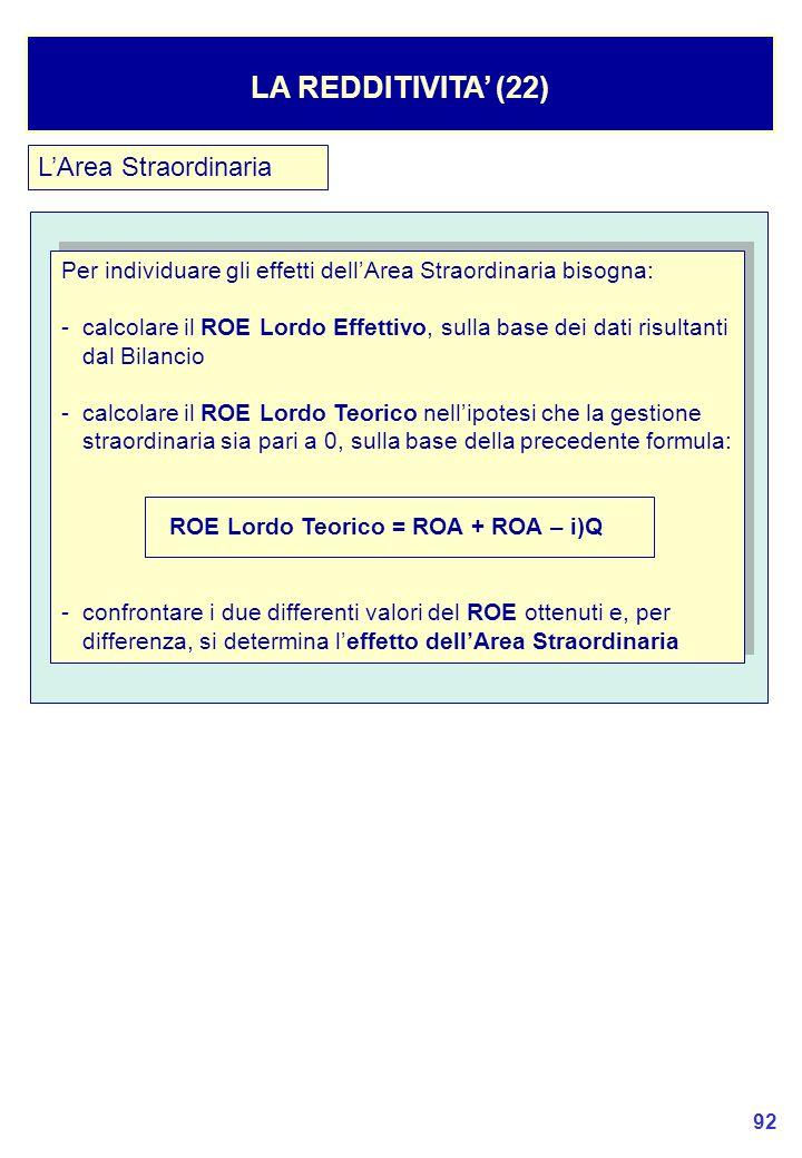 92 L'Area Straordinaria LA REDDITIVITA' (22) Per individuare gli effetti dell'Area Straordinaria bisogna: -calcolare il ROE Lordo Effettivo, sulla base dei dati risultanti dal Bilancio -calcolare il ROE Lordo Teorico nell'ipotesi che la gestione straordinaria sia pari a 0, sulla base della precedente formula: ROE Lordo Teorico = ROA + ROA – i)Q - confrontare i due differenti valori del ROE ottenuti e, per differenza, si determina l'effetto dell'Area Straordinaria Per individuare gli effetti dell'Area Straordinaria bisogna: -calcolare il ROE Lordo Effettivo, sulla base dei dati risultanti dal Bilancio -calcolare il ROE Lordo Teorico nell'ipotesi che la gestione straordinaria sia pari a 0, sulla base della precedente formula: ROE Lordo Teorico = ROA + ROA – i)Q - confrontare i due differenti valori del ROE ottenuti e, per differenza, si determina l'effetto dell'Area Straordinaria