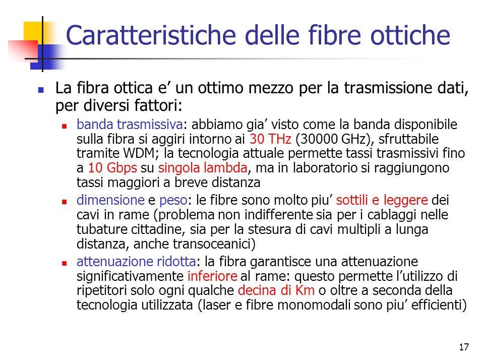 17 Caratteristiche delle fibre ottiche La fibra ottica e' un ottimo mezzo per la trasmissione dati, per diversi fattori: banda trasmissiva: abbiamo gia' visto come la banda disponibile sulla fibra si aggiri intorno ai 30 THz (30000 GHz), sfruttabile tramite WDM; la tecnologia attuale permette tassi trasmissivi fino a 10 Gbps su singola lambda, ma in laboratorio si raggiungono tassi maggiori a breve distanza dimensione e peso: le fibre sono molto piu' sottili e leggere dei cavi in rame (problema non indifferente sia per i cablaggi nelle tubature cittadine, sia per la stesura di cavi multipli a lunga distanza, anche transoceanici) attenuazione ridotta: la fibra garantisce una attenuazione significativamente inferiore al rame: questo permette l'utilizzo di ripetitori solo ogni qualche decina di Km o oltre a seconda della tecnologia utilizzata (laser e fibre monomodali sono piu' efficienti)