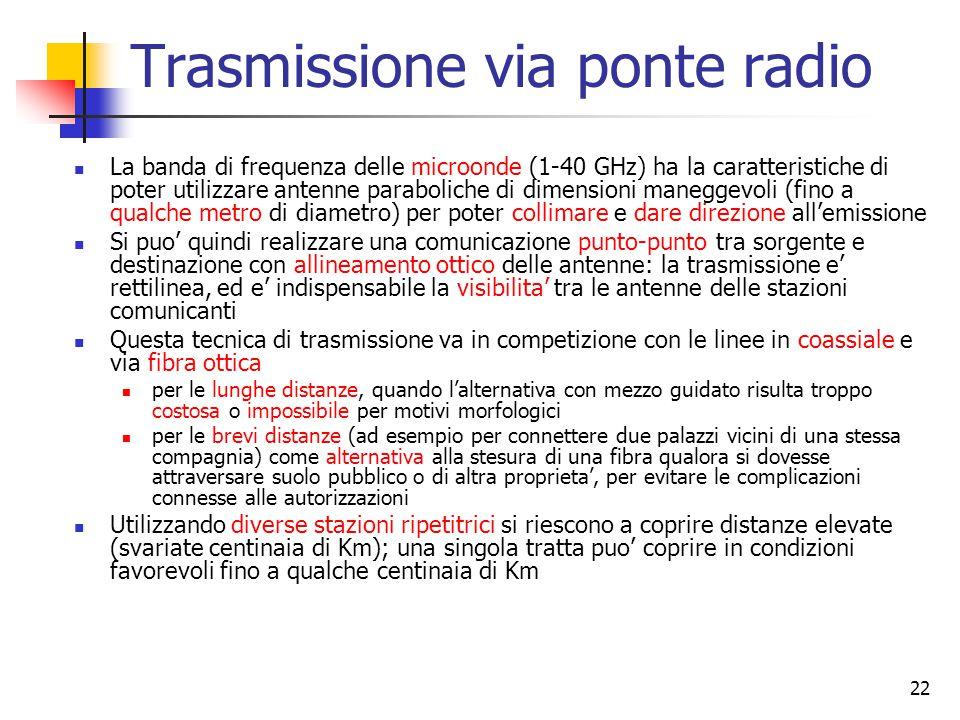 22 Trasmissione via ponte radio La banda di frequenza delle microonde (1-40 GHz) ha la caratteristiche di poter utilizzare antenne paraboliche di dimensioni maneggevoli (fino a qualche metro di diametro) per poter collimare e dare direzione all'emissione Si puo' quindi realizzare una comunicazione punto-punto tra sorgente e destinazione con allineamento ottico delle antenne: la trasmissione e' rettilinea, ed e' indispensabile la visibilita' tra le antenne delle stazioni comunicanti Questa tecnica di trasmissione va in competizione con le linee in coassiale e via fibra ottica per le lunghe distanze, quando l'alternativa con mezzo guidato risulta troppo costosa o impossibile per motivi morfologici per le brevi distanze (ad esempio per connettere due palazzi vicini di una stessa compagnia) come alternativa alla stesura di una fibra qualora si dovesse attraversare suolo pubblico o di altra proprieta', per evitare le complicazioni connesse alle autorizzazioni Utilizzando diverse stazioni ripetitrici si riescono a coprire distanze elevate (svariate centinaia di Km); una singola tratta puo' coprire in condizioni favorevoli fino a qualche centinaia di Km