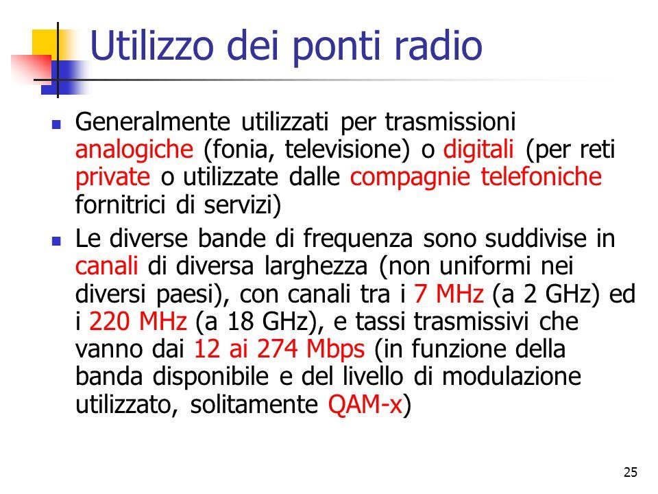 25 Utilizzo dei ponti radio Generalmente utilizzati per trasmissioni analogiche (fonia, televisione) o digitali (per reti private o utilizzate dalle compagnie telefoniche fornitrici di servizi) Le diverse bande di frequenza sono suddivise in canali di diversa larghezza (non uniformi nei diversi paesi), con canali tra i 7 MHz (a 2 GHz) ed i 220 MHz (a 18 GHz), e tassi trasmissivi che vanno dai 12 ai 274 Mbps (in funzione della banda disponibile e del livello di modulazione utilizzato, solitamente QAM-x)
