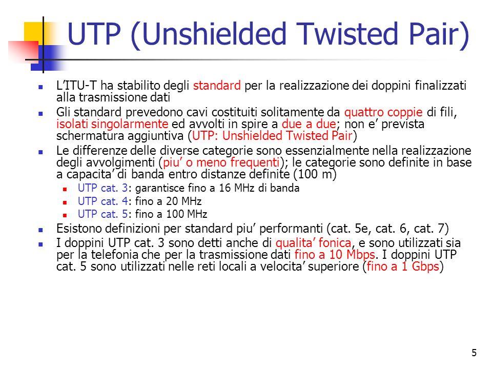 5 UTP (Unshielded Twisted Pair) L'ITU-T ha stabilito degli standard per la realizzazione dei doppini finalizzati alla trasmissione dati Gli standard prevedono cavi costituiti solitamente da quattro coppie di fili, isolati singolarmente ed avvolti in spire a due a due; non e' prevista schermatura aggiuntiva (UTP: Unshielded Twisted Pair) Le differenze delle diverse categorie sono essenzialmente nella realizzazione degli avvolgimenti (piu' o meno frequenti); le categorie sono definite in base a capacita' di banda entro distanze definite (100 m) UTP cat.