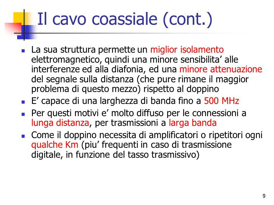 10 Utilizzo del cavo coassiale Esistono due tipi di cavo coassiale in base alle caratteristiche elettriche (che dipendono dalla geometria del cavo), utilizzati storicamente per scopi differenti: Cavo con impedenza a 75 Ω: usualmente utilizzato per la trasmissione analogica (distribuzione televisiva, TV via cavo, tratte di back-bone del sistema telefonico con multiplexing FDM); in multiplexing FDM puo' trasportare oltre 10000 canali vocali contemporanei Cavo a 50 Ω: solitamente utilizzato nella trasmissione digitale (per reti locali, come Ethernet, token bus, e nelle connessioni dati a livello geografico) Lo standard Ethernet specifica due cavi differenti a 50 Ω : il cavo giallo , o cavo thick, piu' grosso e poco maneggevole, la cui lunghezza massima arriva intorno a 500 m, ed il cavo nero , o thin, piu' flessibile e che non puo' essere piu' lungo di circa 180 m.