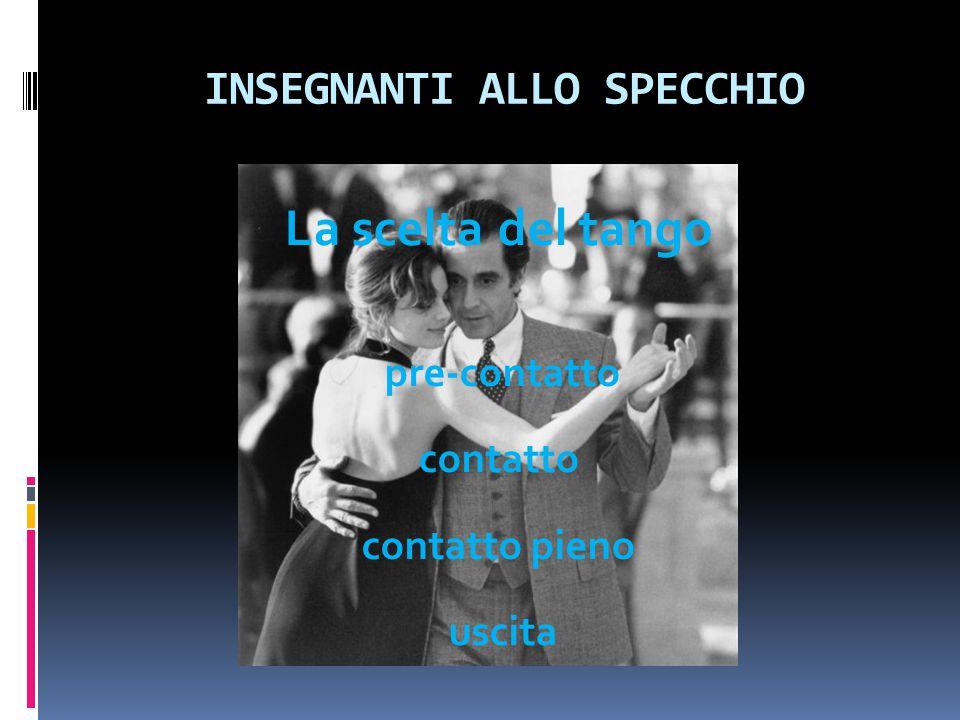INSEGNANTI ALLO SPECCHIO La scelta del tango pre-contatto contatto contatto pieno uscita