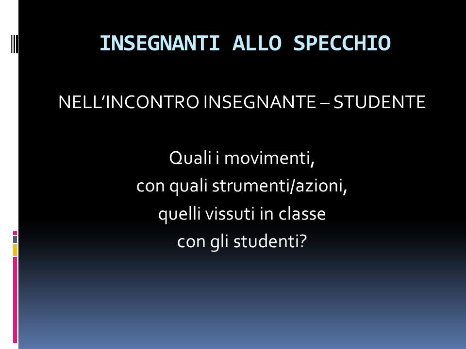 INSEGNANTI ALLO SPECCHIO NELL'INCONTRO INSEGNANTE – STUDENTE Quali i movimenti, con quali strumenti/azioni, quelli vissuti in classe con gli studenti?