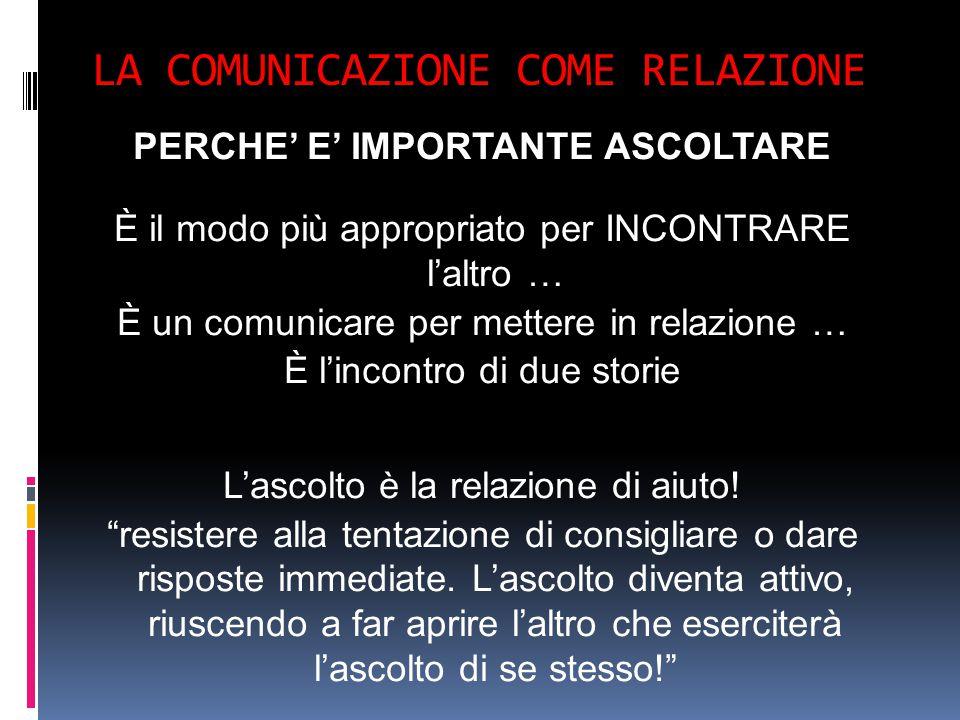 LA COMUNICAZIONE COME RELAZIONE PERCHE' E' IMPORTANTE ASCOLTARE È il modo più appropriato per INCONTRARE l'altro … È un comunicare per mettere in relazione … È l'incontro di due storie L'ascolto è la relazione di aiuto.