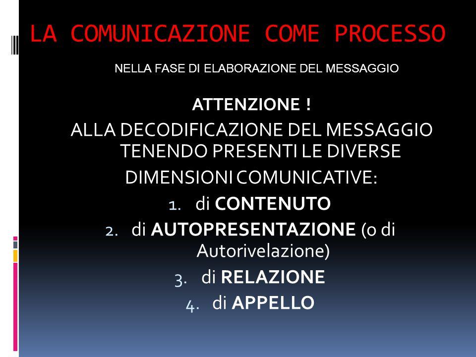 LA COMUNICAZIONE COME PROCESSO NELLA FASE DI ELABORAZIONE DEL MESSAGGIO ATTENZIONE .